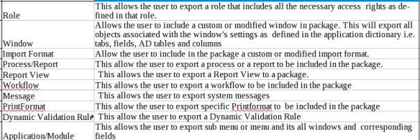 importtype