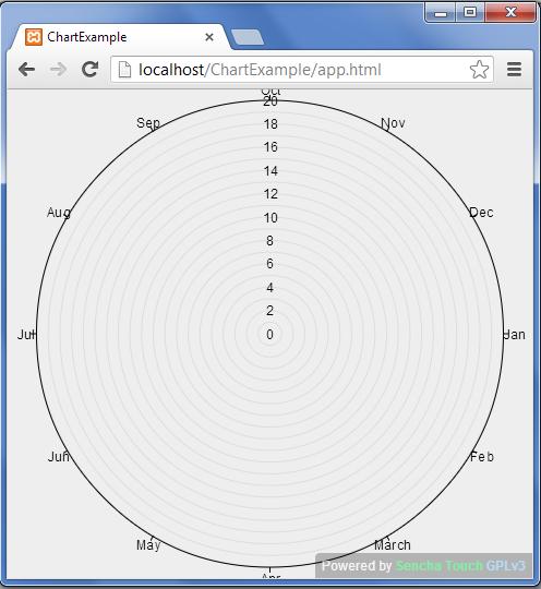 RadarBasic_NumericGrid