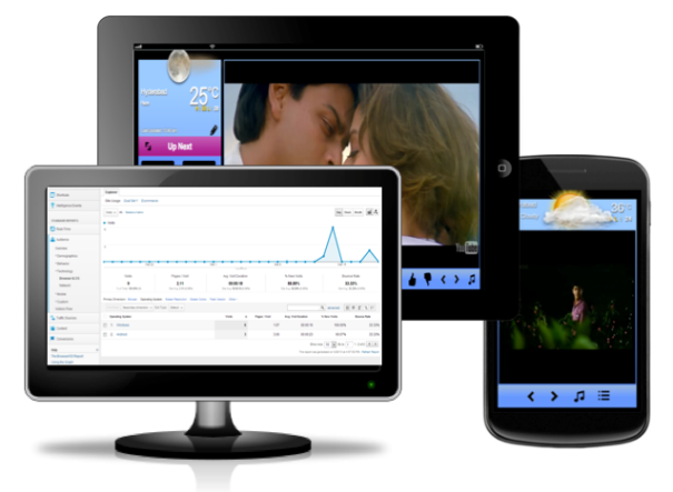 Google Analytics with Sencha Touch