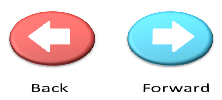 Browser Back & Forward buttons