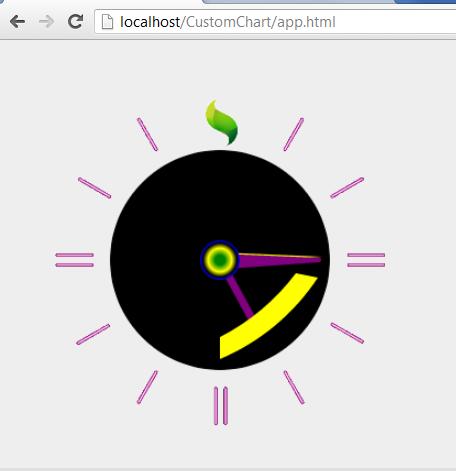 ClockWithArcSector